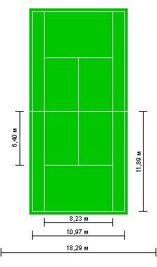 Размеры теннисных кортов