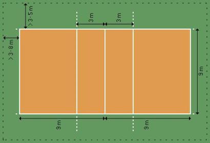 Схематическое изображение волейбольной площадки