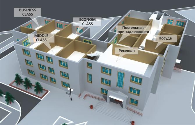 Комплектация мебелью и оборудованием для гостиниц и общежития