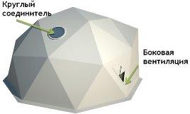 Кемпинг из купольной конструкции